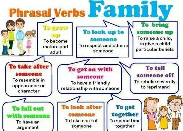 family phrasal verbs Más