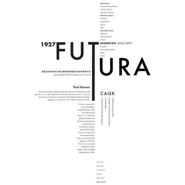 Type Classification Posters by Cedrik Ferrer, via Behance | Typeface... ❤ liked on Polyvore featuring home, home decor, wall art and behance