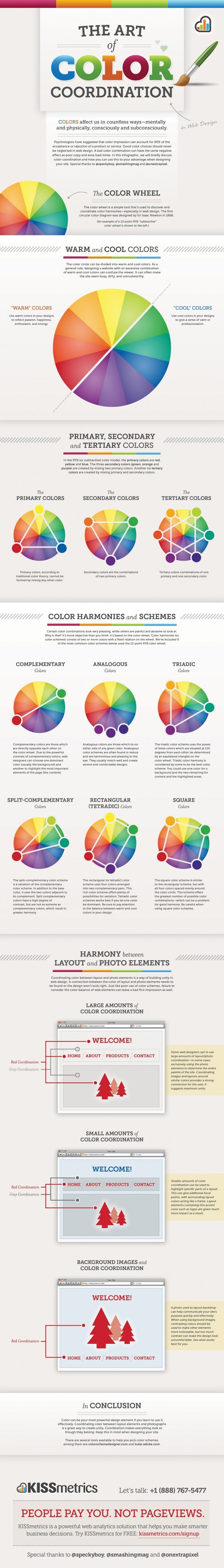The art of color coordination http://arcreactions.com/