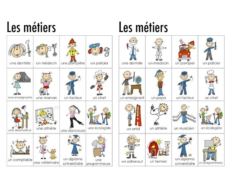 Madame Belle Feuille: Estudios Sociales - Mon monde et moi, la unidad 1