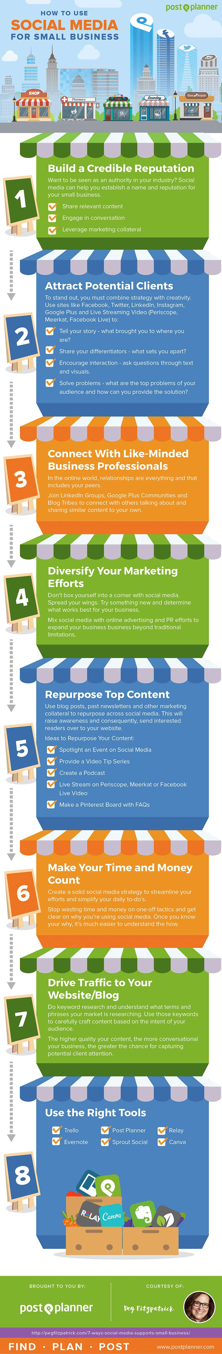 8 Awesome Social Media Marketing Tips You Can Use To Help Your Business Succeed - infographic