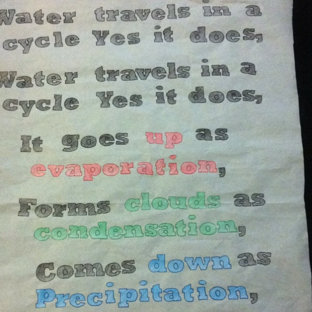 Happy Poems About Water 90