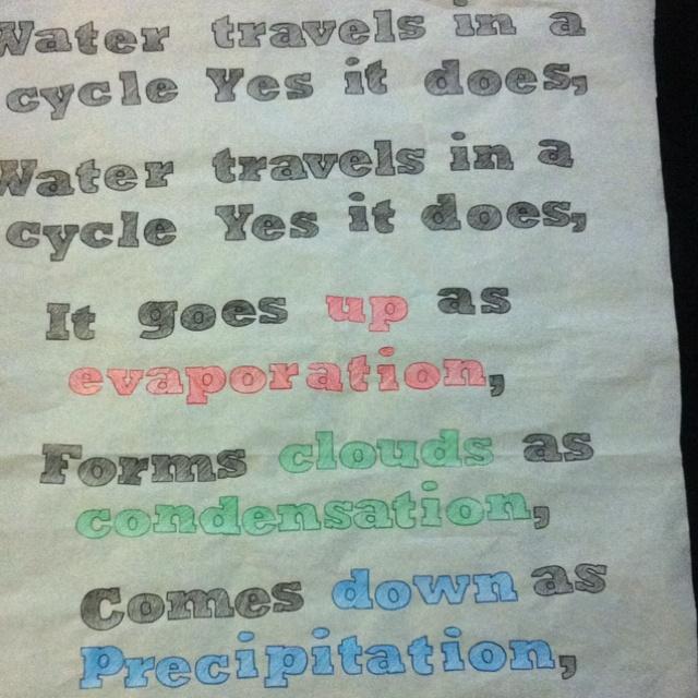 Water Cycle Poem