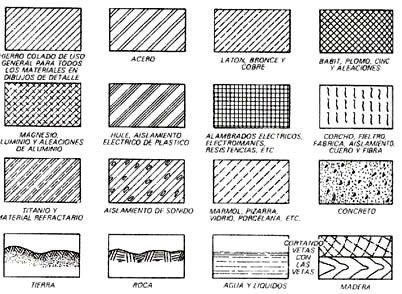 arte tipos de achurado dibujo google search dibujo