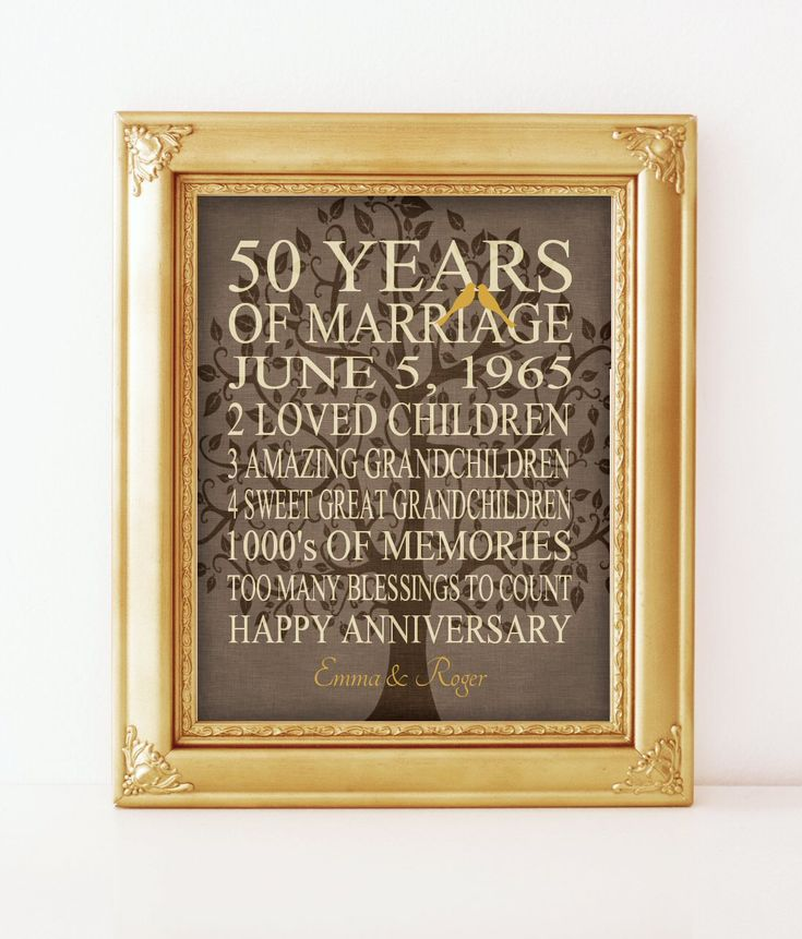 50th Anniversary Gift Keepsake Important Events The Perfect Personalized For Parents Or Grandparents