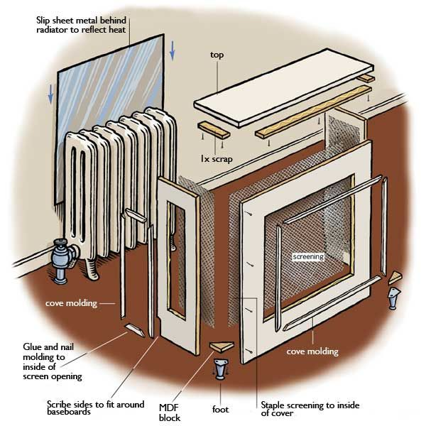 DIY --- Make a cover for the bathroom laundry hamper, If possible, save space by taking the old metal door off it's hinges.