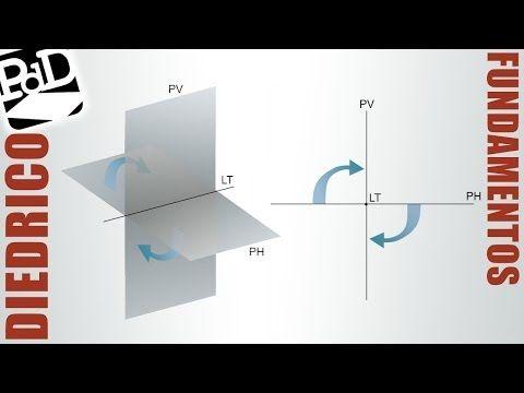 ▶ Sistema Diédrico: fundamentos y elementos.