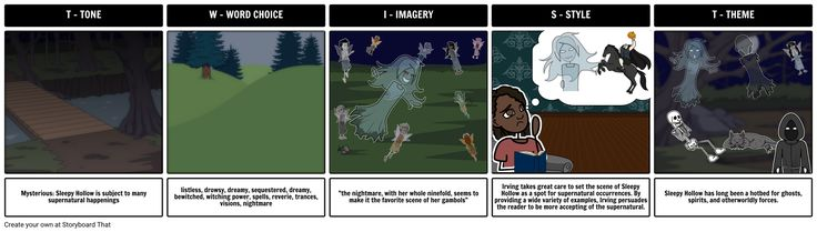"The Legend of Sleepy Hollow TWIST Analysis  Another great way to engage your students is through the creation of storyboards that examine Tone, Word Choice, Imagery, Style, and Theme. This activity is referred to with the acronym ""TWIST"". In a TWIST, students focus on a particular paragraph or a few pages, to look deeper at the author's meaning."