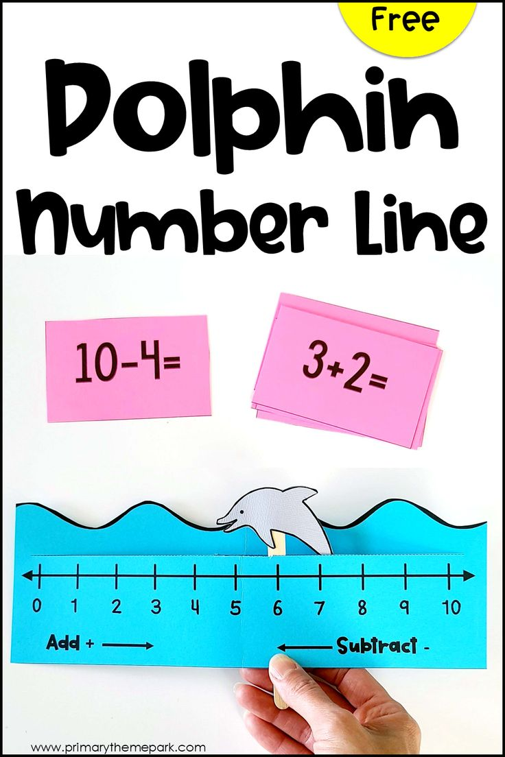 Adding And Subtracting On A Number Line Subtraction Activities Number Line Activities Number Line Adding and subtracting lesson plans for