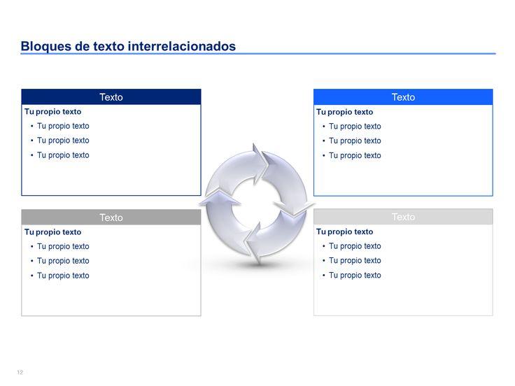 10 best Los Cinco Porqués images on Pinterest - affinity diagram template