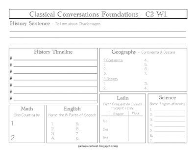 Homeschooling with a Classical Twist: CC Cycle 2, Week 1 {Review Sheet} - This…