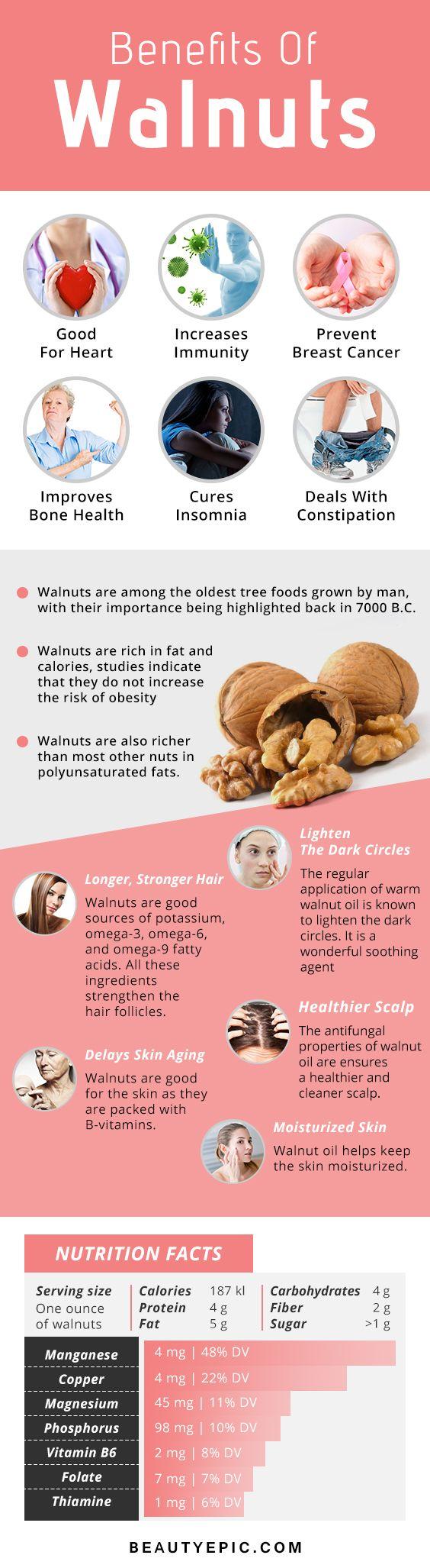 16 Amazing Health Benefits of Walnuts