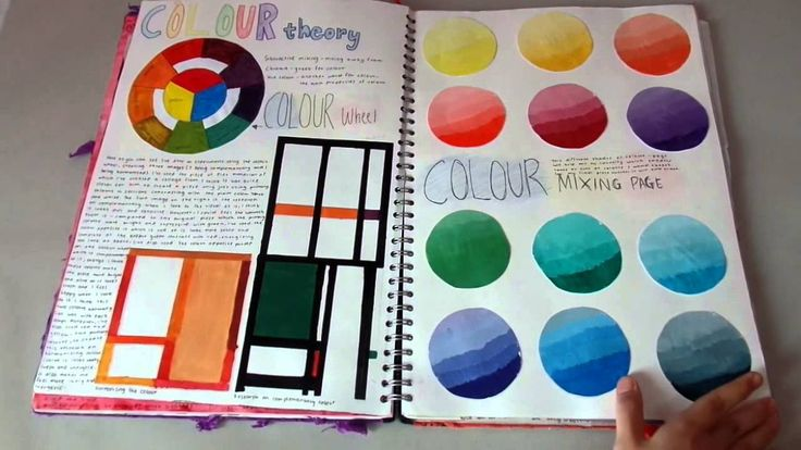 Color Wheel Art Projects For Middle School