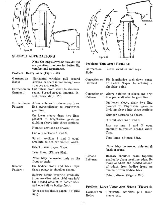 Personalized Patterns: Fitting & Altering - Page 31