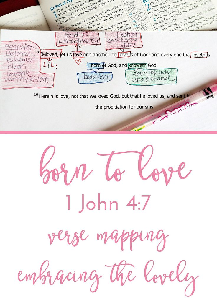 Born to Love- a Verse Mapping and Word Study with Embracing the Lovely