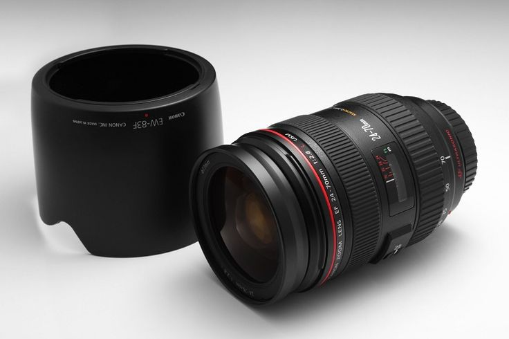 Used Canon Lenses | Canon Body For Sale | Lens