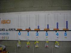 schede didattiche matematica linea dei numeri - Cerca con Google