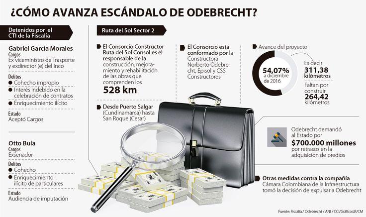 El ventilador del ex viceministro García en el caso Odebrecht