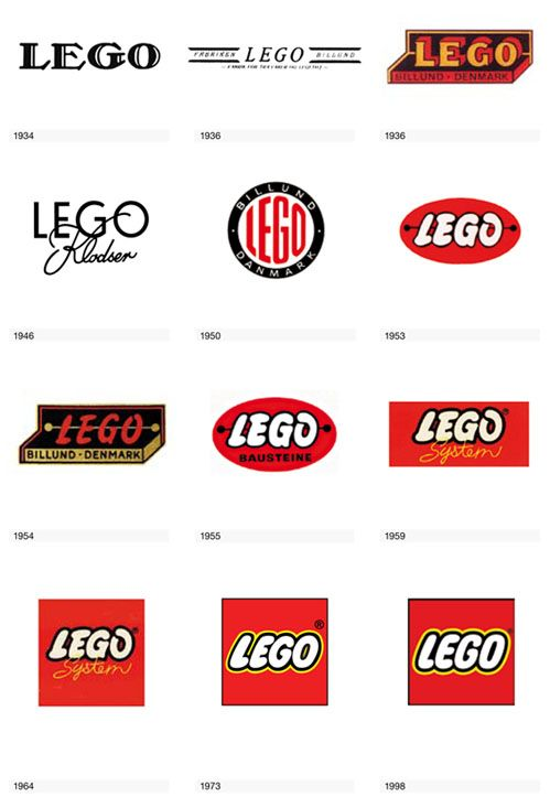 Evolution of the Lego Logo.