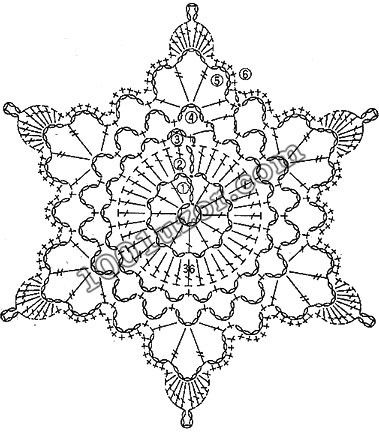 Crocheted Snowflake graph
