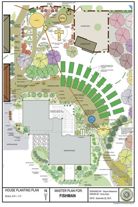Best 20 acreage landscaping ideas on pinterest for Plan permaculture