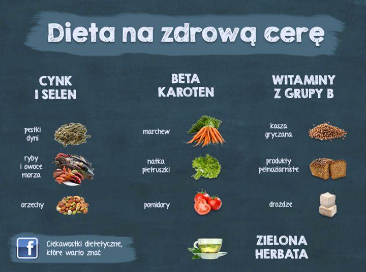 Dieta na zdrową cerę
