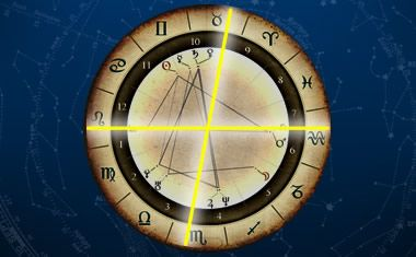 About the angles in your Astrology chart