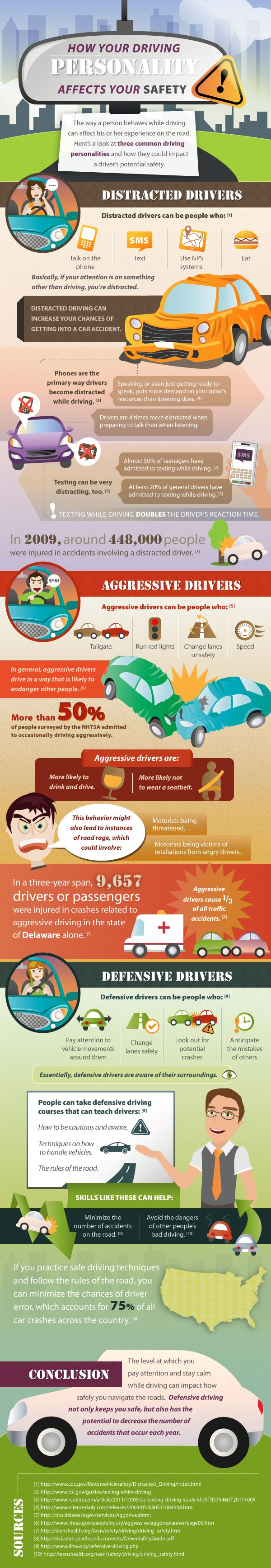 Car colour affects road safety - The Way A Person Behaves While Driving Can Affect His Or Her Experience On The Road Driving Safetydistracted Drivingdefensive Drivingcar