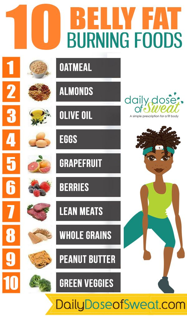10 Belly Fat Burning Foods - Check out our 31 Day Fitness Flip book.