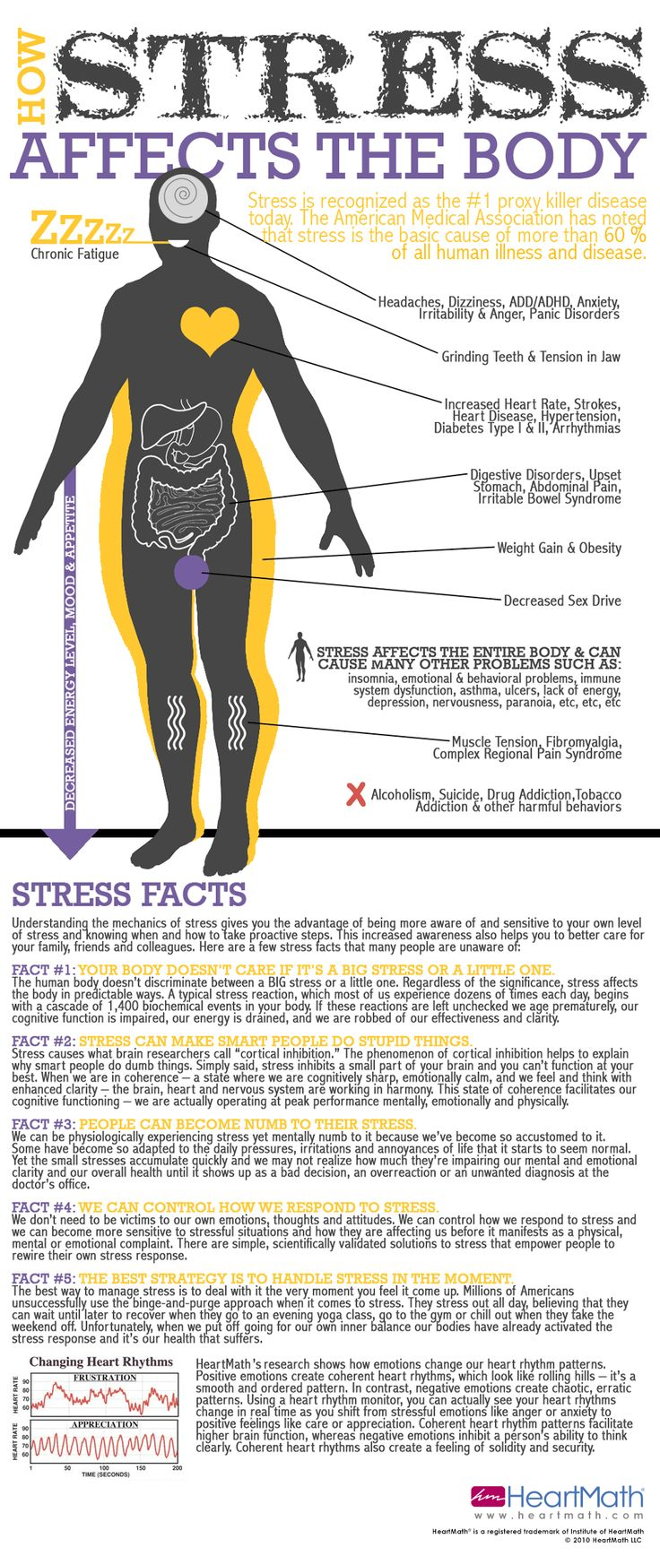 Stress is recognized as the #1 proxy killer disease in the world. The American Medical Association has noted that stress is the basic cause of more than 60% of all human illness and disease. Check out this infographic to learn more about stress so you can begin to cut it out of your life. #Fitness Matters