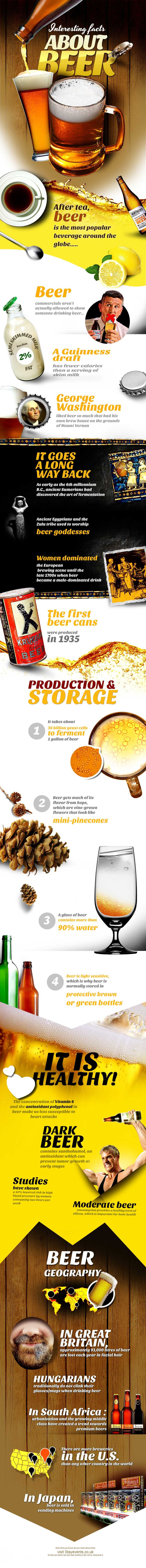 Some Cool Infographics About Beer | Earthly Mission