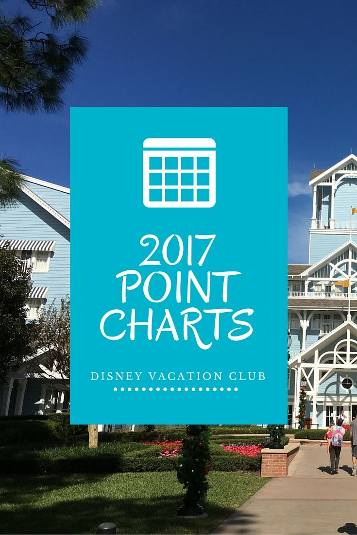 2017 Disney Vacation Club (DVC) point charts for all resorts