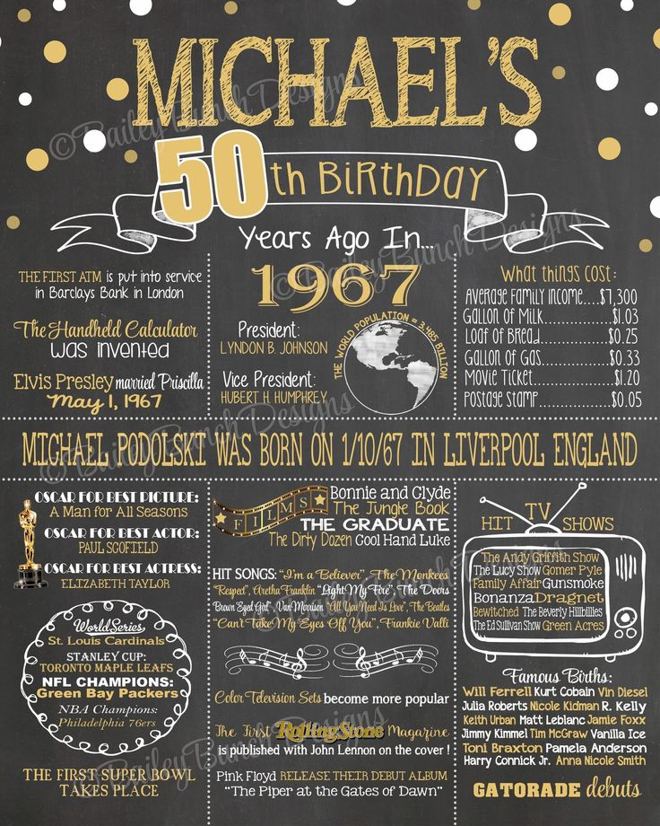 50th Birthday Chalkboard, Back in 1967 Board 50YR0520