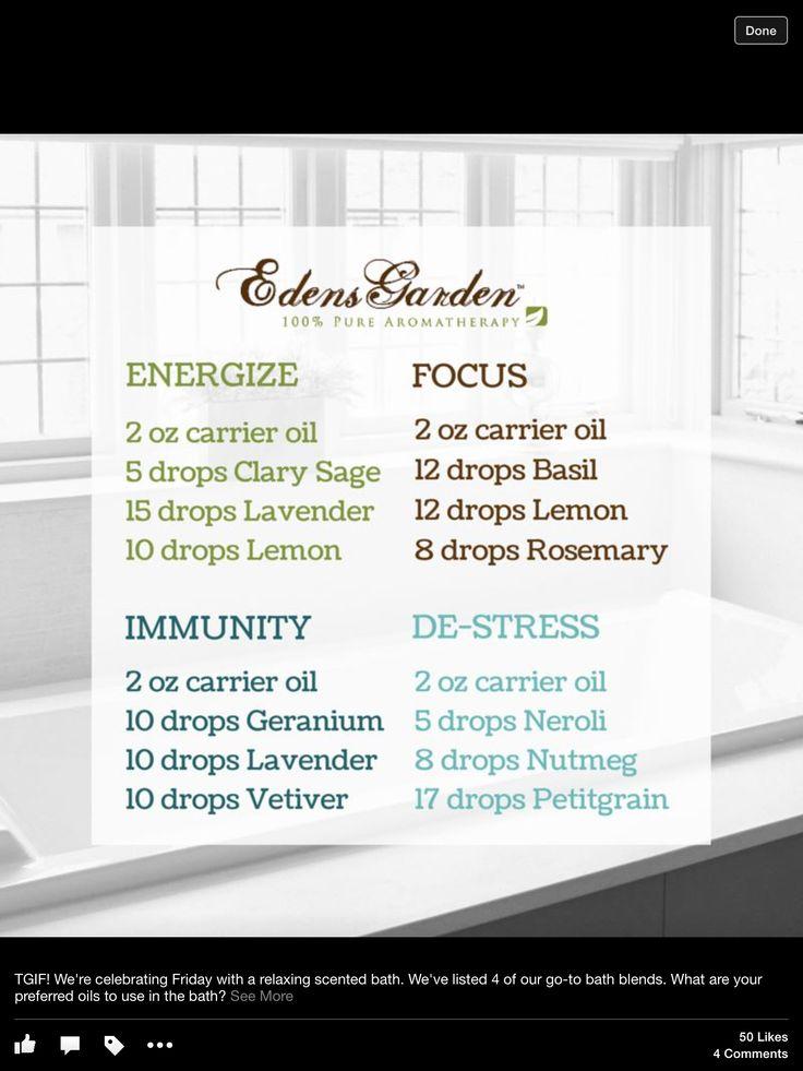 Edens Garden bath oil recipes