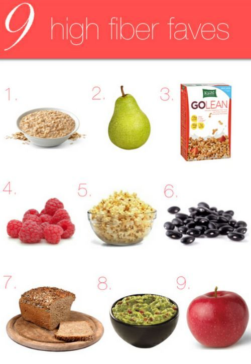 Daily Motivation (16 photos) | Fiber foods, Popcorn and Health