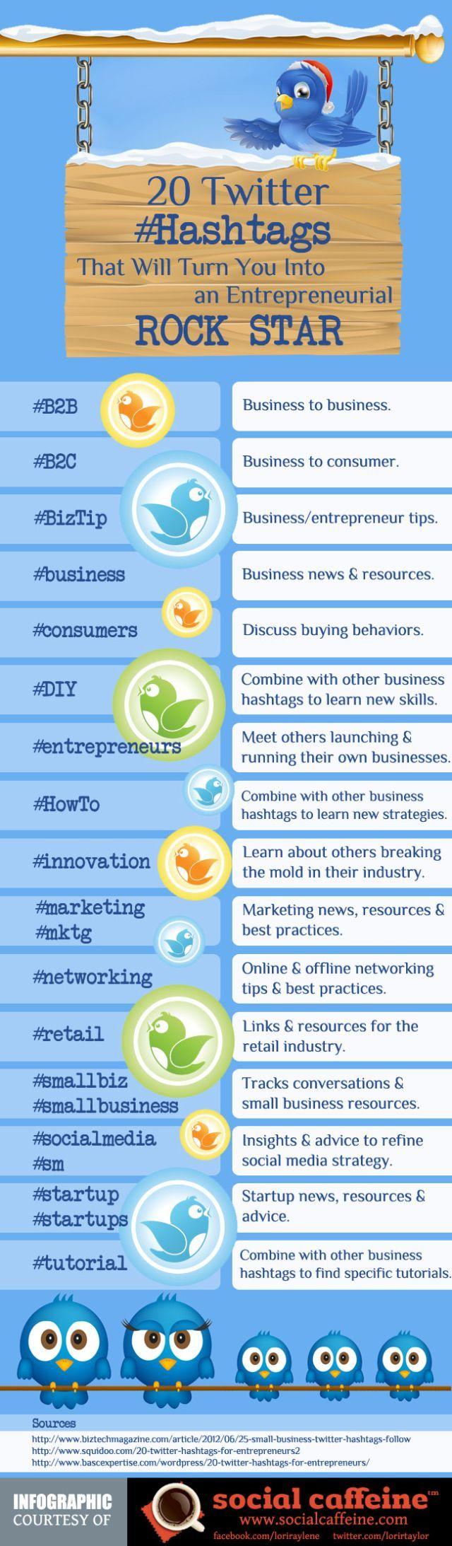 20 Twitter Hashtags for Entrepreneurs {Infographic} - Best Infographics | Propel Marketing