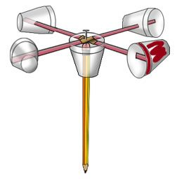make one to measure wind energy
