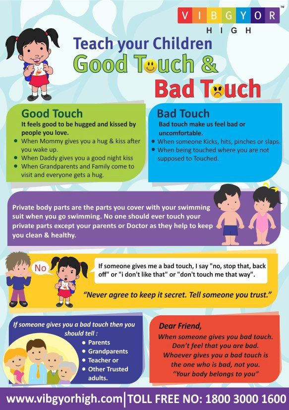 This info graphic will talk about good touch and bad touch among kids.