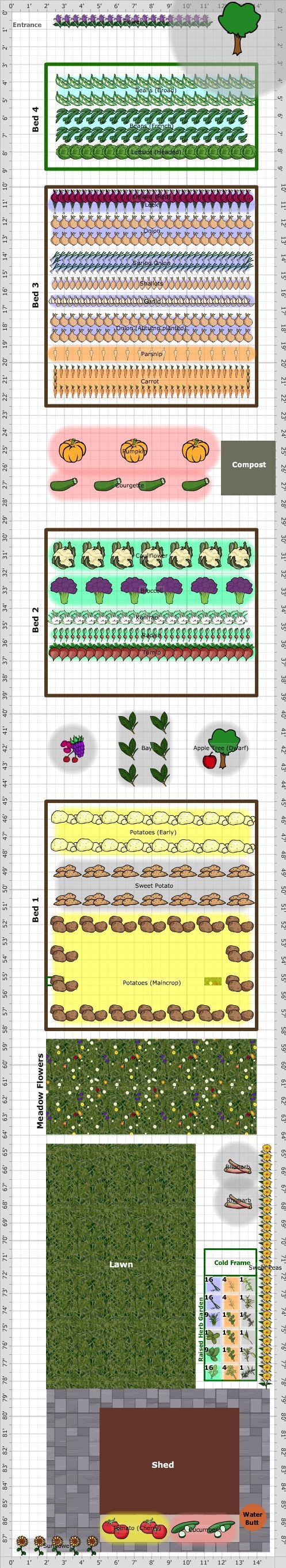 Garden Plan - 2013: Allotment v1