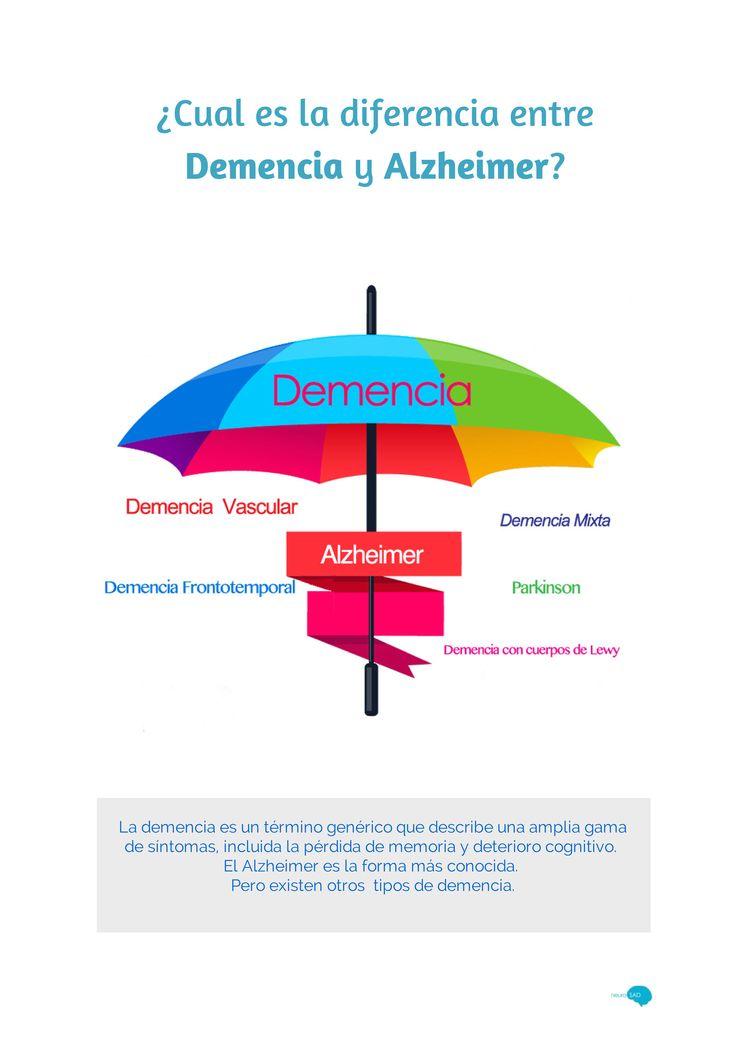 ¿Cuál es la diferencia entre demencia y alzheimer? La demencia es un término genérico y el alzheimer es un tipo, muy conocido, de demencia.