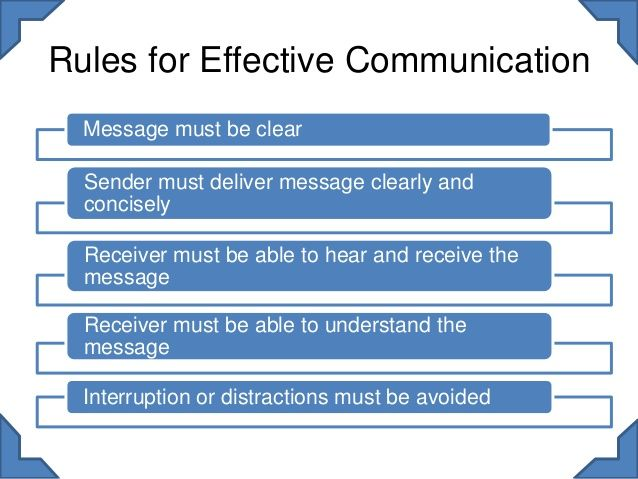 communication rules Communicating effectively is the keystone to any relationship use the tips in this  list to make sure your message gets across – and to help you listen to what.