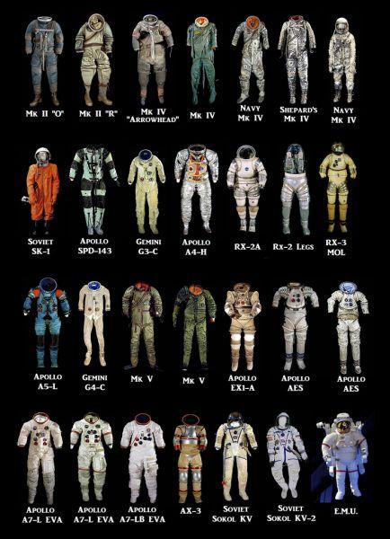 Trajes espaciales utilizados en la historia por parte de las agencias espaciales. Imagen: mareacaspica y imaginedmind de Reddit