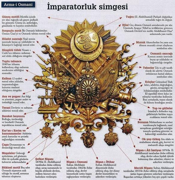 - Osmanli Tugrasi