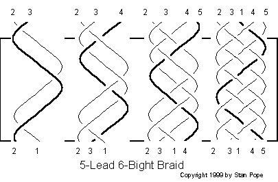 148 best braidingfriendship bracelets images on pinterest weaving woggles turks head knots and other single strand braids ccuart Gallery