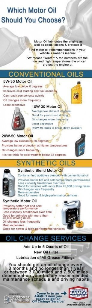 Learn what the best options of motor oil are for your vehicle and how often you should go in for an oil change service to keep your car running properly.