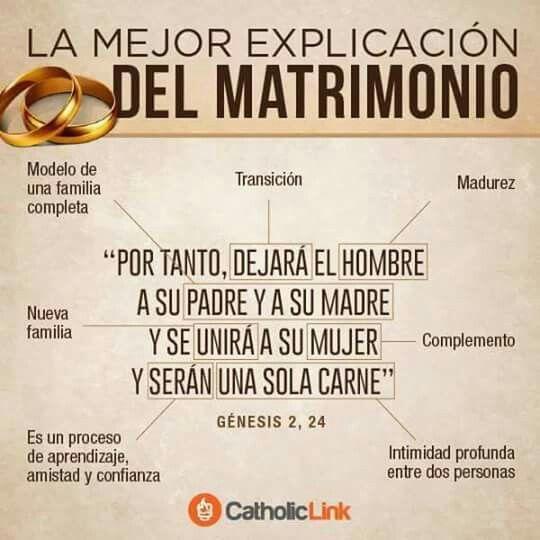 El Matrimonio La Biblia : Más de ideas sobre frases biblicas la familia en