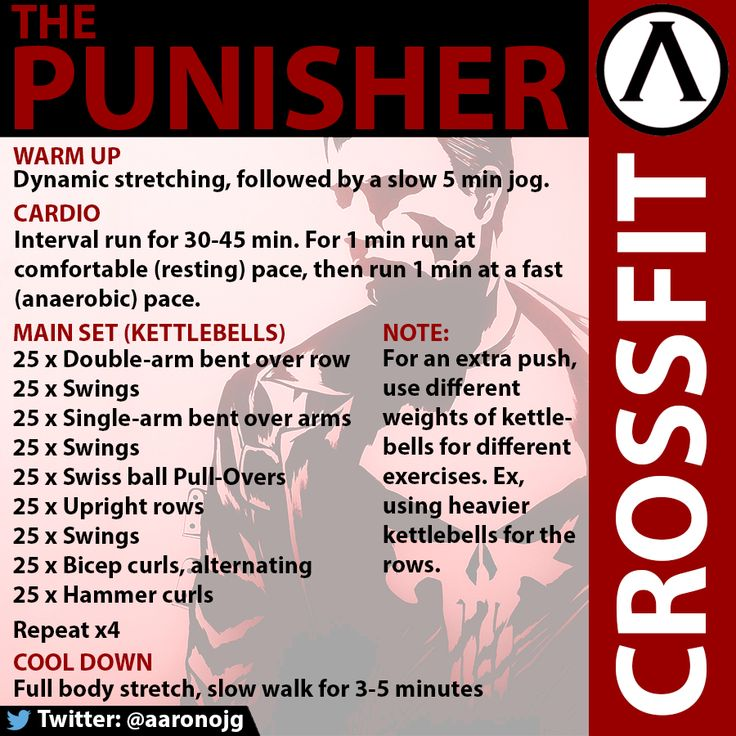 """The Punisher"". A back and bicep kettlebell WOD with cardio intervals added in to make sure you don't get comfortable. For more fitness and CrossFit info, follow aaronojg on Twitter."