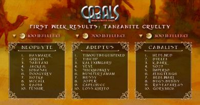 Tanzanite Cruelty results! click to enlarge