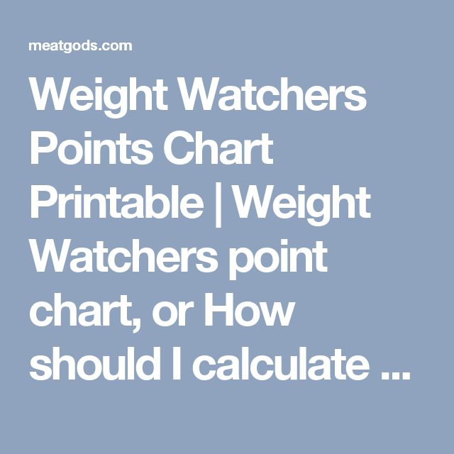 Weight Watchers Points Chart Printable | Weight Watchers point chart, or How should I calculate the points? - meatgodsmeatgods