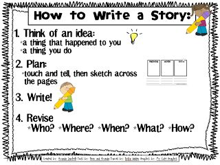 "Small Moment Stories in First Grade: free ""how to chart"" along with student examples.  How to includes: think of an idea, plan, write and revise!"